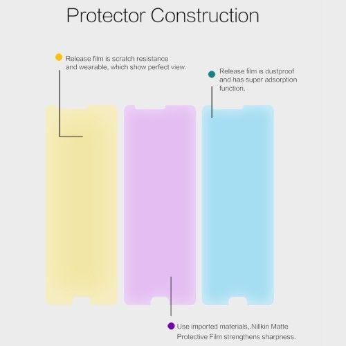 Image of   HTC U Ultra - NILLKIN mat anti-ridse beskyttelsesfilm