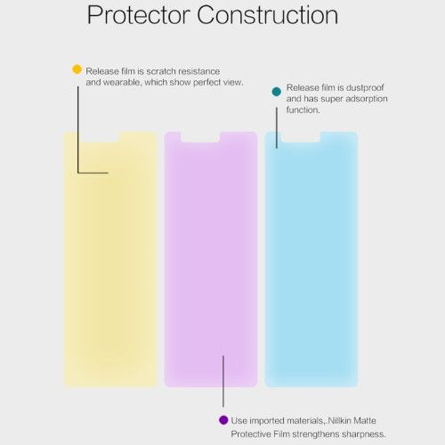 Image of   Huawei P10 Lite - NILLKIN mat LCD beskyttelsesfilm