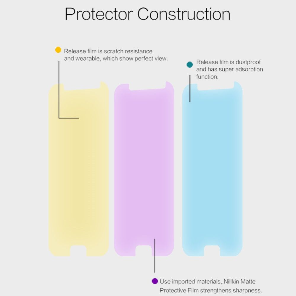 Image of   Galaxy J5 (2017) - Beskyttelsesfilm NILLKIN mat LCD